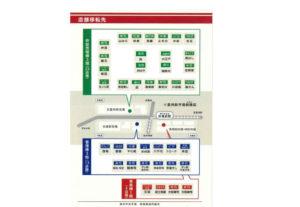 飲食店舗エリア<店舗一覧・配置図>画像出典:ザ・豊洲市場